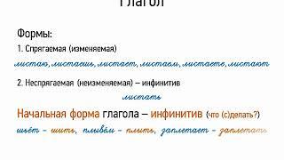 Глагол (7 класс, видеоурок-презентация)