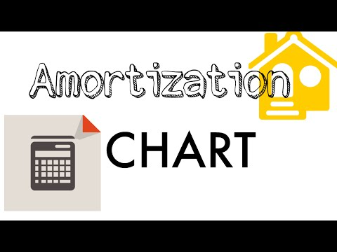 simple-amortization-chart