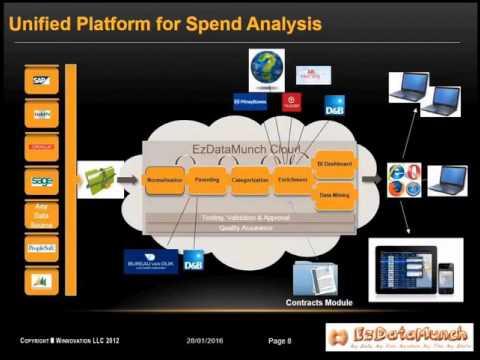EzDataMunch Webinar - Why Elite Procurement Teams Establish Centers of Analytics.