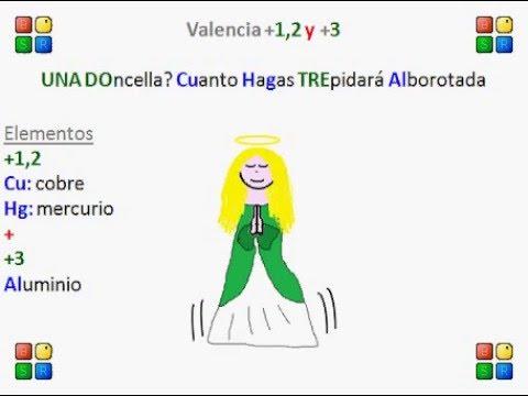 Memoriza las valencias de la tabla peridica qumica con youtube premium urtaz Image collections