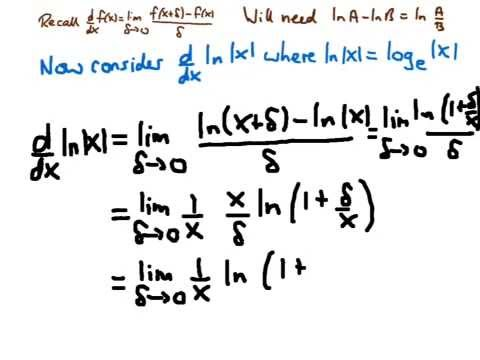 Derivative of exponential and logarithmic functions from first