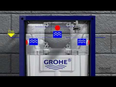 GROHE Rapid SL 38750
