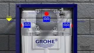 GROHE Rapid SL 38750(Установка системы инсталляции для подвесных унитазов GROHE Rapid SL 38750 (видео). Видео материал по установке систе..., 2011-06-02T09:54:45.000Z)