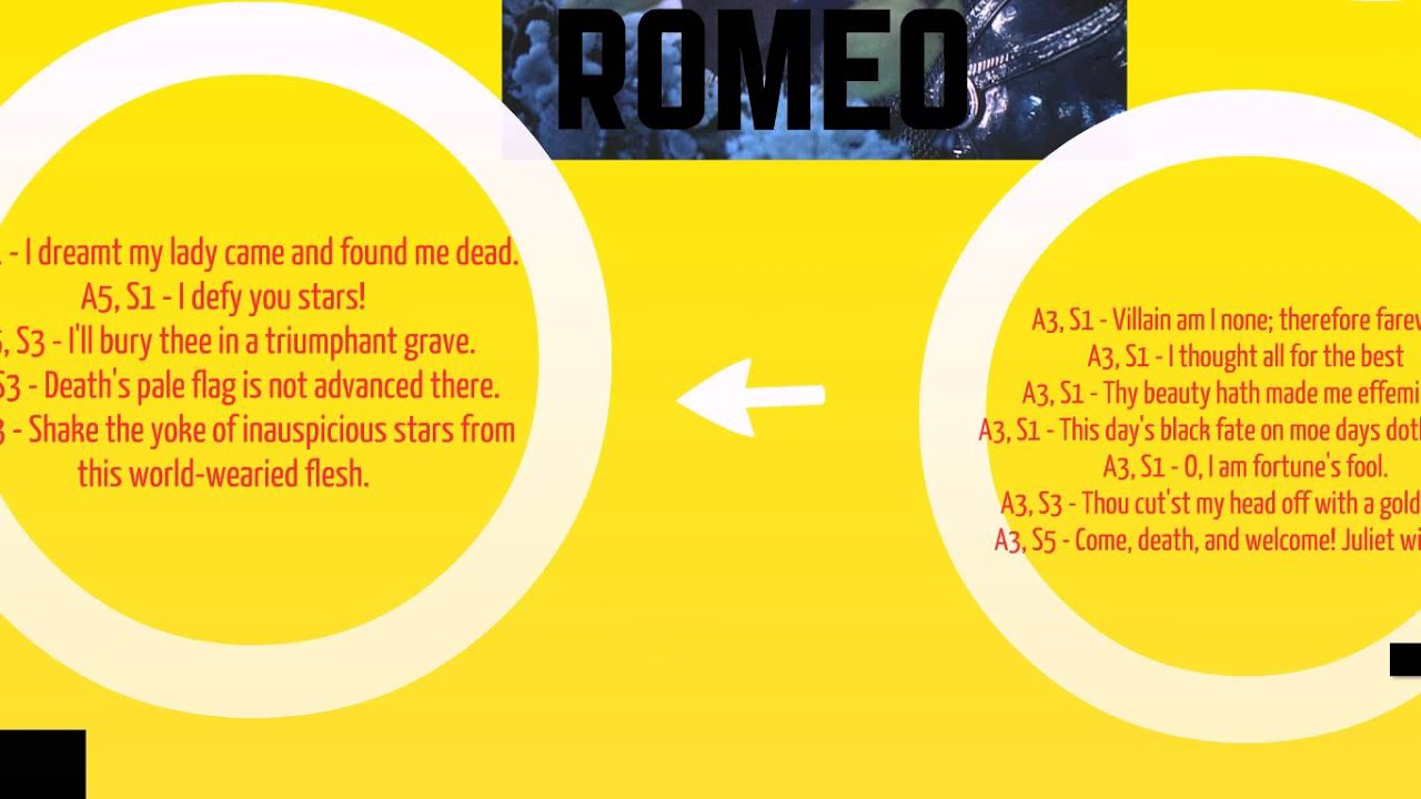romeo and juliet character quotes the montagues romeo and juliet character quotes the montagues