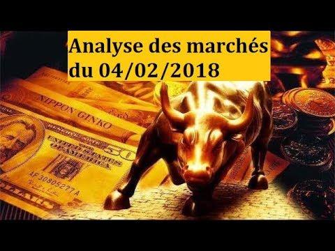 Formation trading, Analyse des marchés du 04 février 2018 Bitcoin, Ethereum, cac40, dax30, eurusd...