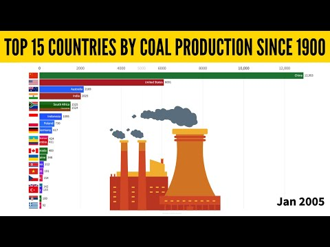 Coal Production By Country. Who Is The Biggest Coal Producer Since 1900?