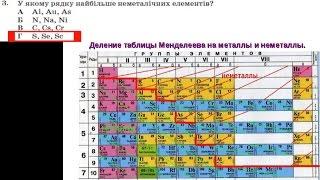 ЗНО (ВНО) по химии 2014 год. Разбор. Вопрос №3. (Определяем металлы и неметаллы).