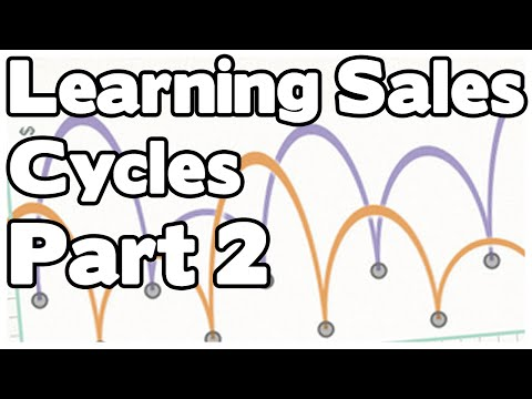 Learning Sale Cycles