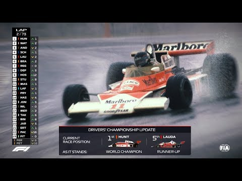 If The 1976 F1 Japanese Grand Prix Had Modern Graphics