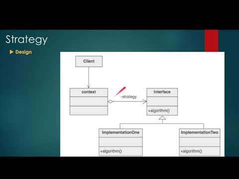 [Design Pattern - Tập 5] Strategy + Template | Học Lập Trình