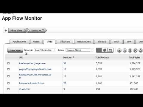 How to Track Employee Web Access with a SonicWALL