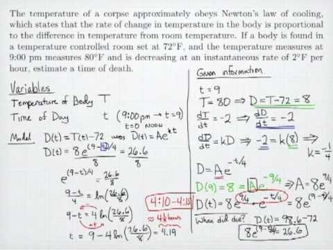 Ap calculus ab march 27, 2009.
