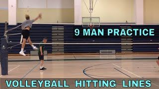 Practice Hitting Lines (7/2/19)   9 Man Volleyball
