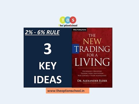 Trading For Living  2%-6% Rule - 3 Key Ideas From Book  - THE OPTION SCHOOL