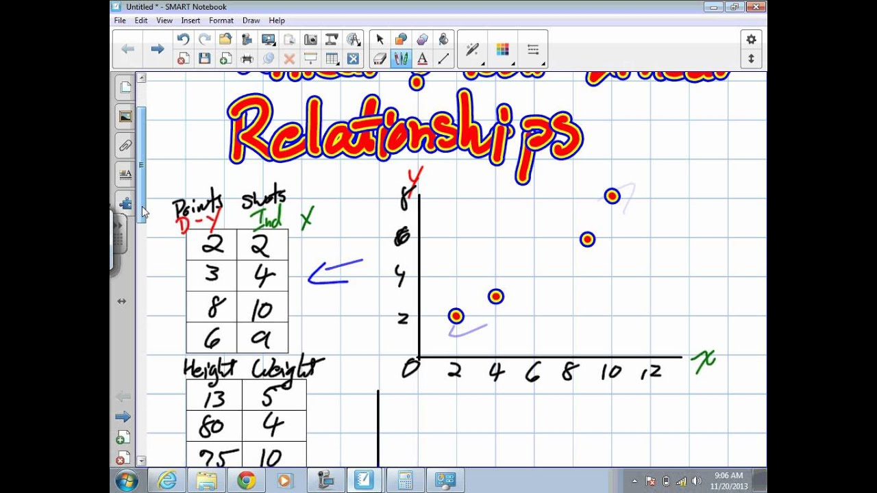 nonlinear relationship mean in math