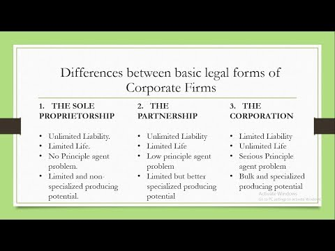 Difference between legal forms of Corporate Firms
