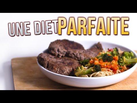Maîtriser PARFAITEMENT Sa Diet Pour PRENDRE DU MUSCLE