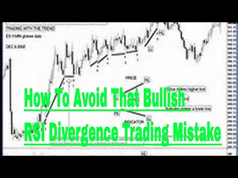 How To Avoid That Bullish RSI Divergence Trading Mistake