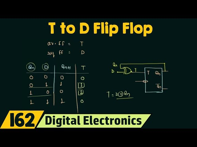 fe930e466 T Flip Flop to D Flip Flop Conversion - YouTube