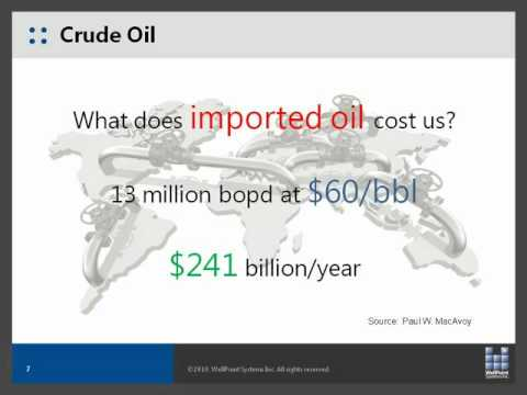 Crude Oil Economics and Energy Policy