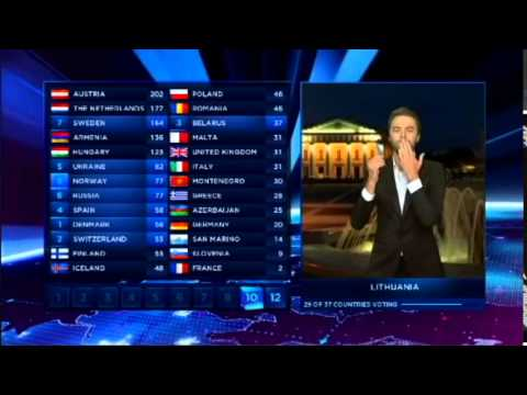 "Eurovision 2014 Lithuania voting ""Austria Time to shave"""