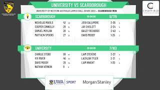 WACA Premier T20 Round 1 - University v Scarborough