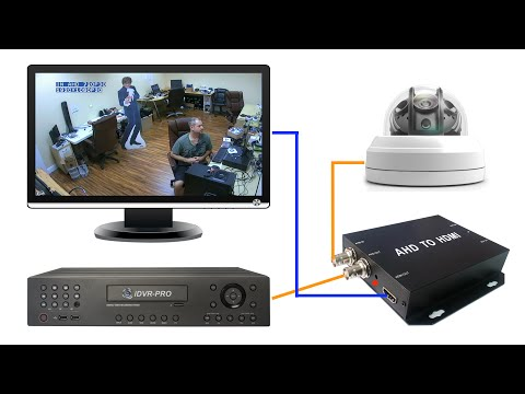 AHD to HDMI Video Converter for 720p & 1080p AHD CCTV cameras