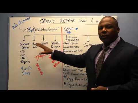 Credit Repair of Restore Clix Financial