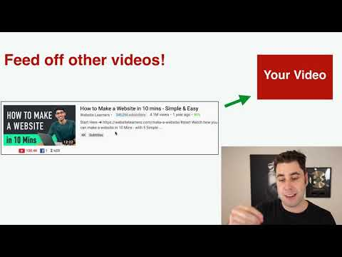 Best Way To Make Money Online $300+ Per Day In 2019 (No Money Needed)