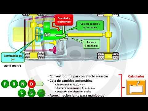 INTRODUCCIÓN A LA TECNOLOGÍA DEL AUTOMÓVIL - Módulo 8 (10/20)