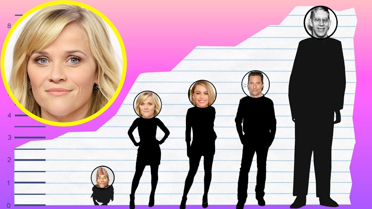 How Tall Is Reese Witherspoon  Height Comparison  YouTube