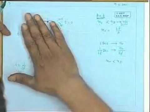 34 Slip Measurement,Introduction To Circuit Diagram
