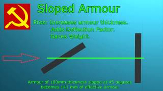 Penetration on Armour slope