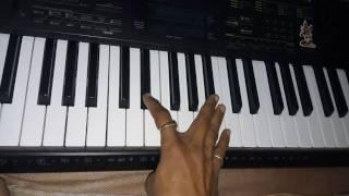 piano rajusoni chitrod mera piya ghar aaya ho ramji