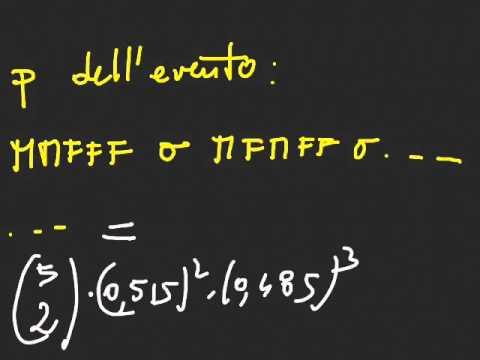 Distribuzione  Binomiale(allenamento)