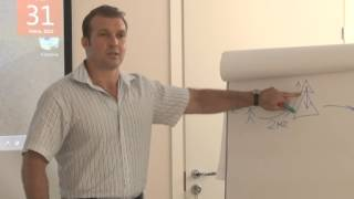 2 Тренинг с сотрудниками банка Экспресс волга 2013г