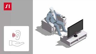 Jak korzystać z urządzenia Signia StreamLine Mic z urządzeniem StreamLine TV