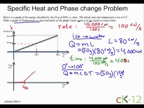 Specific Heat and Phase Change Problem - YouTube