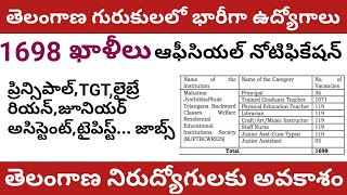 government jobs in telangana/government jobs in telugu/government jobs in telangana 2019 ts/ts govt