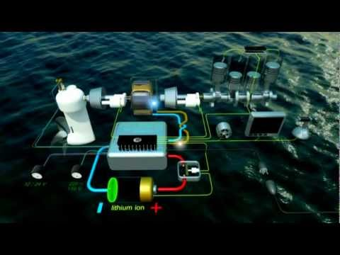 Beneteau Parallel Hybrid Marine Drive.wmv