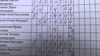 видео Колледж в Екатеринбурге