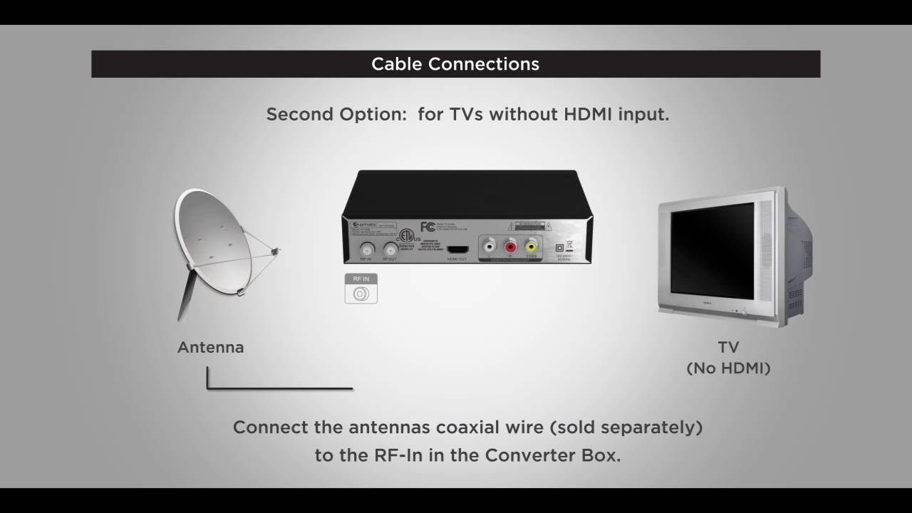 Ematic TV Converter Box Remote Codes | Codes For Universal
