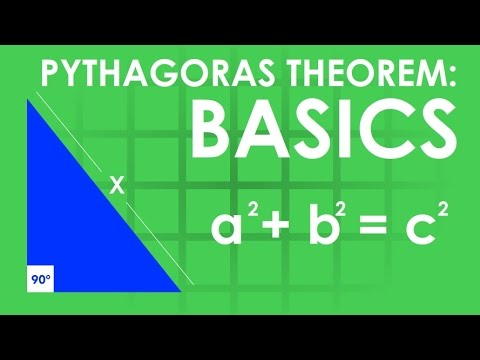 Maths Made Easy! Pythagoras theorem: Basics [O&U Learn]