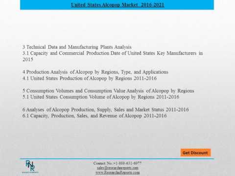 United states alcopop Market Forecasts 2021 - Research  N Reports