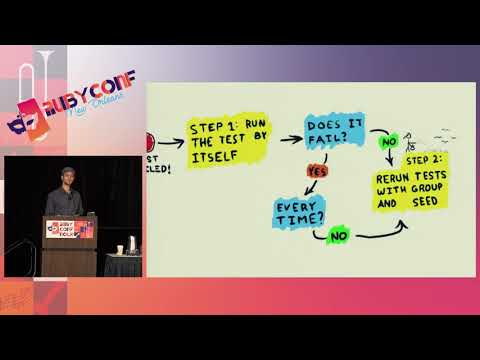 RubyConf 2017: Deterministic Solutions to Intermittent Failures by Tim Mertens