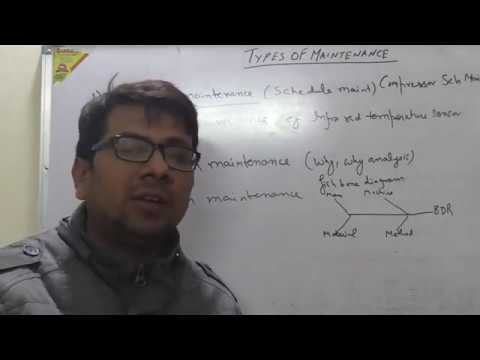Types Of Maintenance For Beginners In HINDI