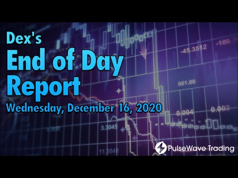 Dex's End of Day Report [Wednesday, December 16, 2020]