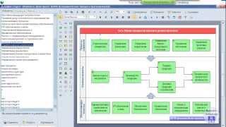 видео Приёмы моделирования бизнес-процессов