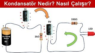 What is the Capacitor? How to work capacitor?