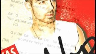 """See No More"" Piano Notes by Joe Jonas Piano Notes Sheets (link in description box)"